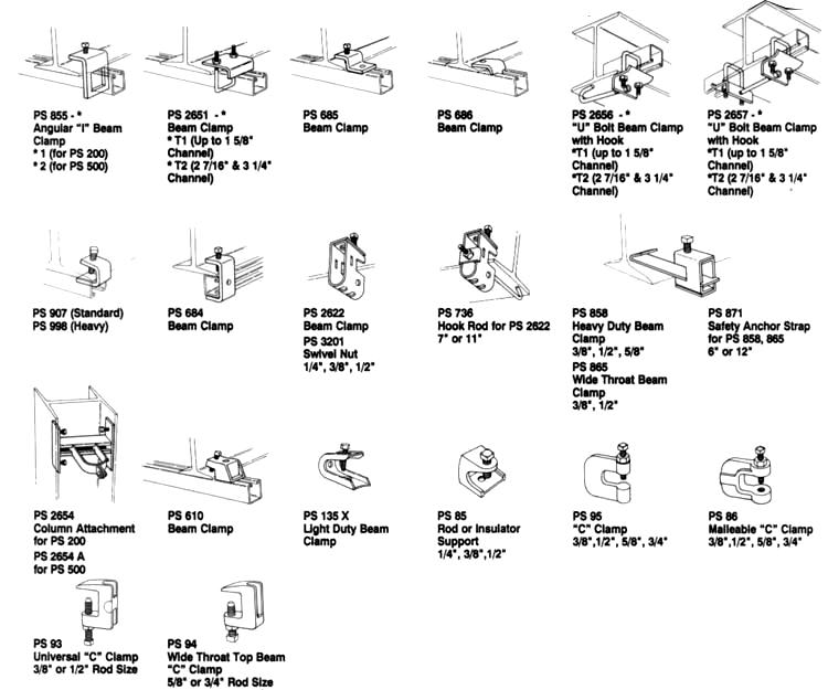 Beam Clamp Products